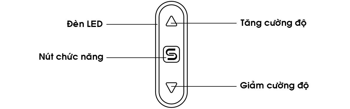 SVAKOM Lorna hai nhánh rung cảm biến chạm có nút điều chỉnh trên thân máy