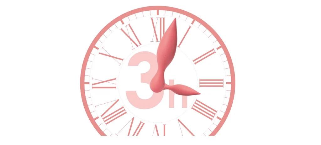 SVAKOM Siren 2 đầu kích thích đa điểm thời gian sử dụng lâu