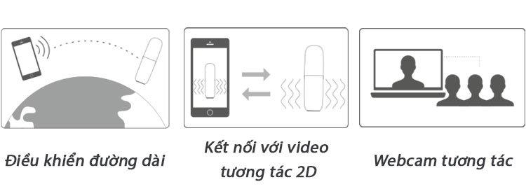 máy thủ dâm nam tự động svakom alex neo thông minh kết nối đa chiều với internet